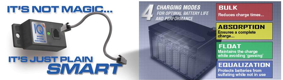 iota-iq4-smart-charger-canada.jpg