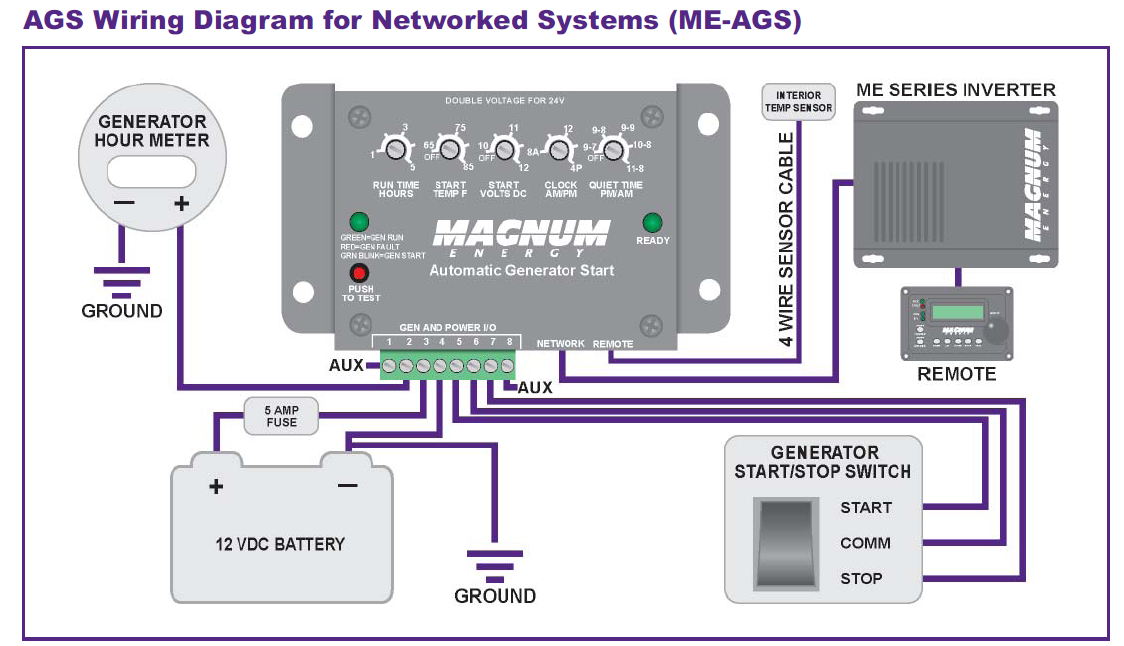 magnum ags wiring diagram me ags n magnum energy automaic generator start module canada magnum ags wiring diagram at edmiracle.co