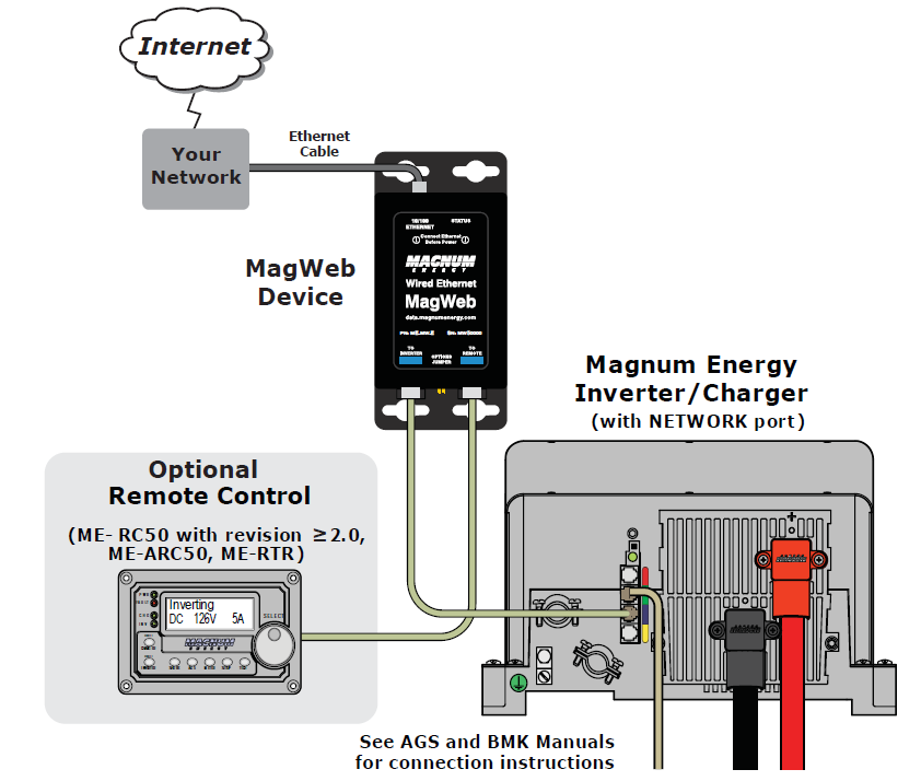 magnum me wm e line diagram magnum syetem web monitoring kit me mw e magnum ags wiring diagram at readyjetset.co