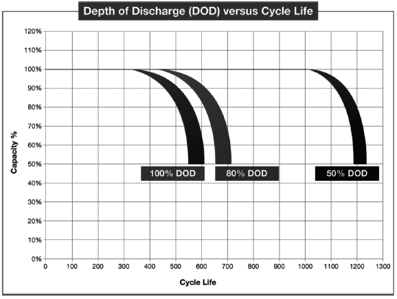 s2-1275-discharge-vs-cycle.png