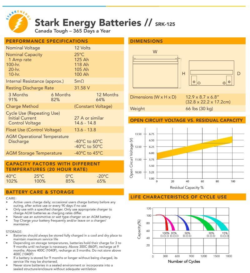 Skr 125agm Stark Agm 12v Solar Battery Sealed 125a We Go