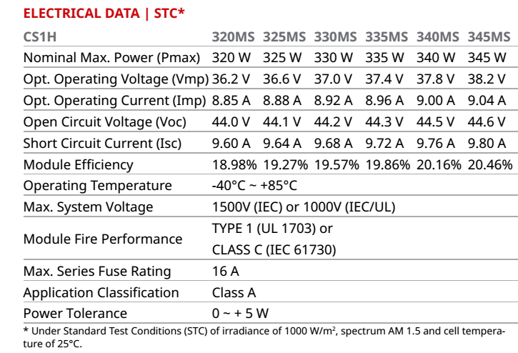 canadian-solar-panel-electrical-data.png