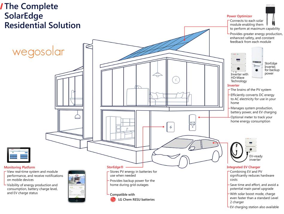 chemainus-bc-solar-panel-installer-local.png
