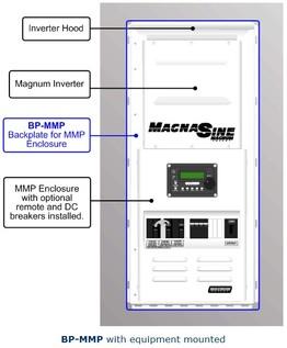 magnum-mini-power-panel-canada-bc-vancouver-island.jpg