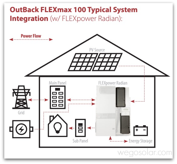 flexmax-100 outback power mppt solar charge controller 100a