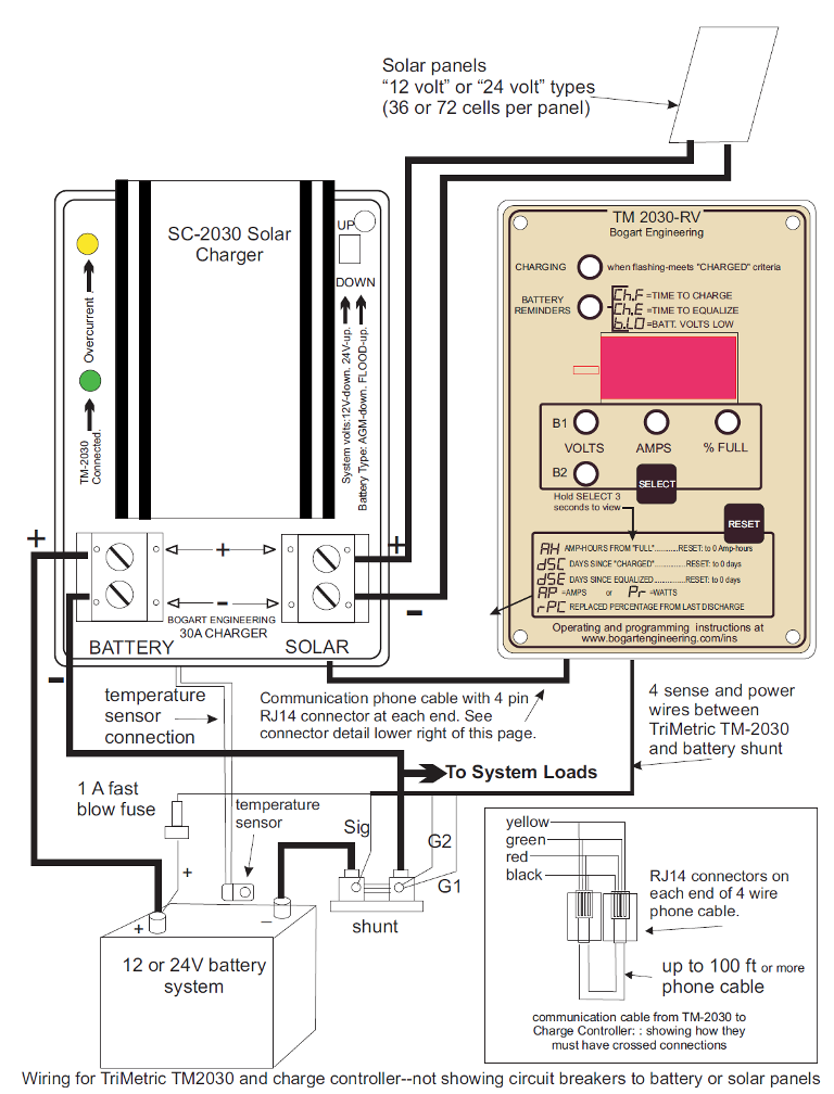 sc-2030-wiring-diagram-bogart-engineering  Bank Battery Charger Wiring Diagram on for napa, for surface 2, ezgo 36 volt, schumacher se-1275a, schumacher se 6.0, barfield supermite, guest 8amp dual, for lester model 8714, 6v 12v, vscr series,