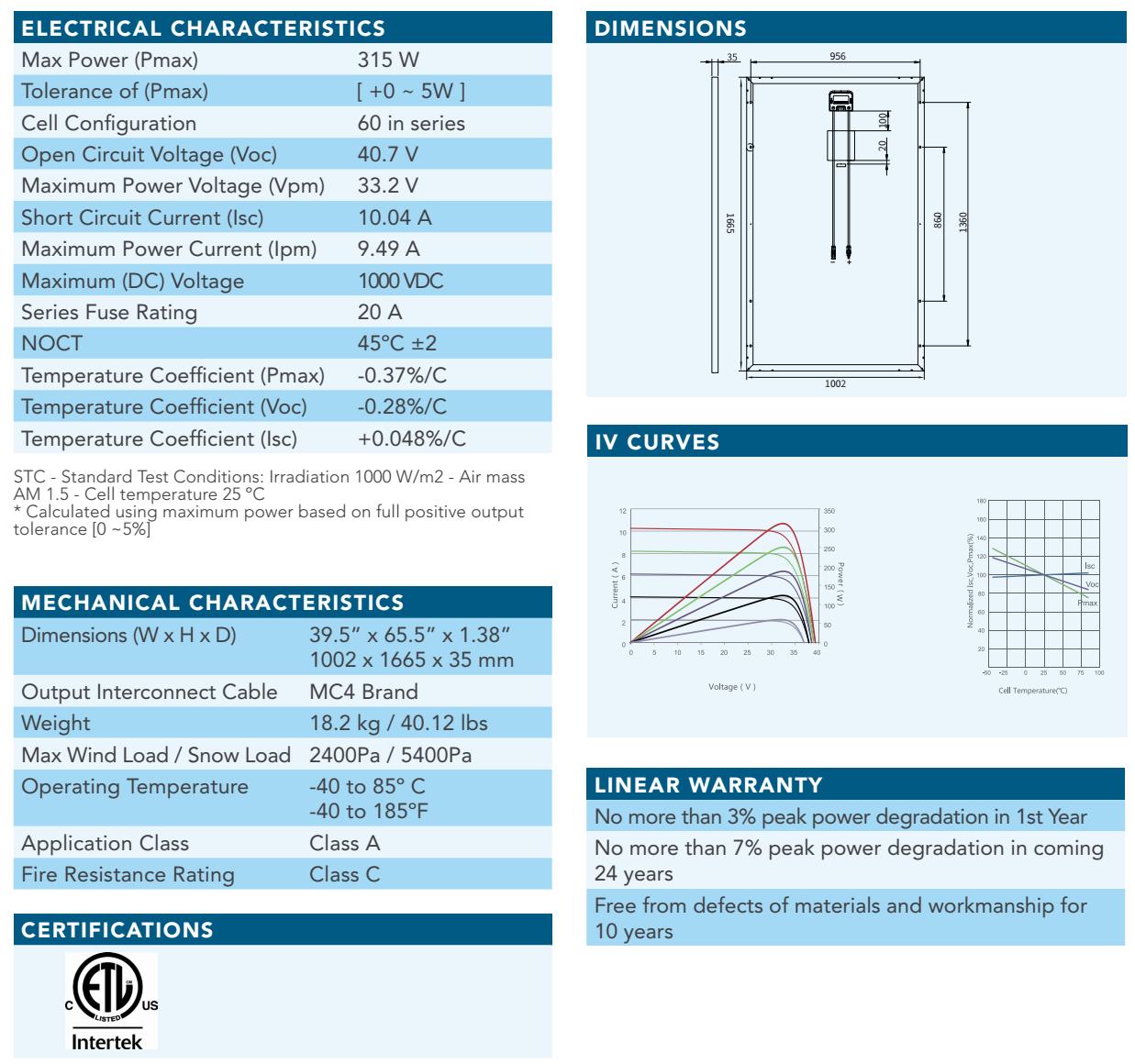 solar-panel-315-watts-canada.png