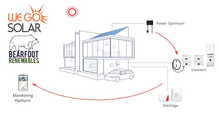 solar-panel-installs.png