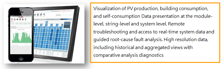 solar-panel-monitoring.png