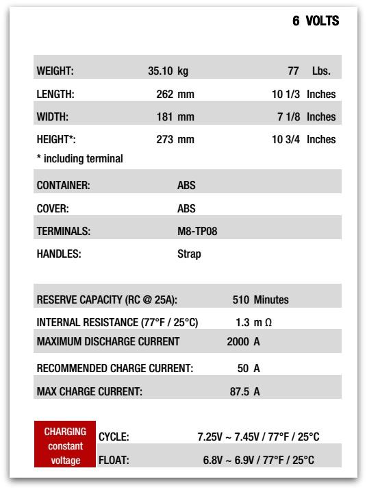 surrette-s6-275agm-battery-sealed.jpg