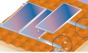 ProSolar Flush Mount for 3 Big Solar Panels